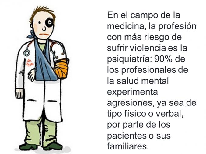 Violencia contra los médicos