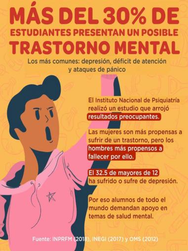 El estudio y la salud mental